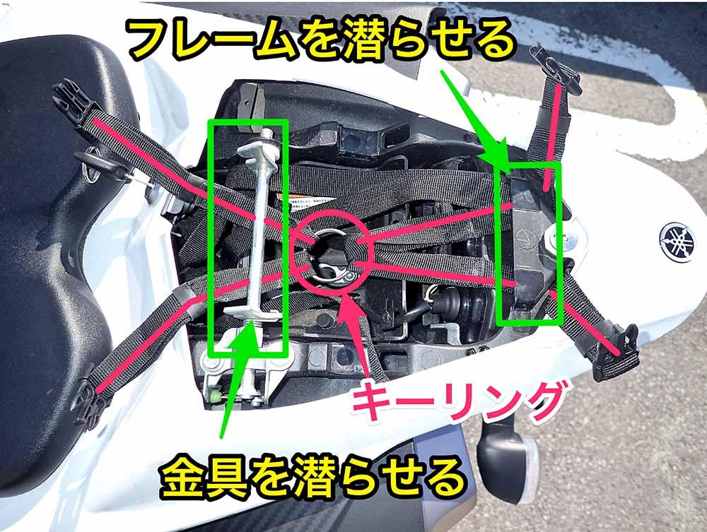 YZF-R1シートバッグ取付の図解