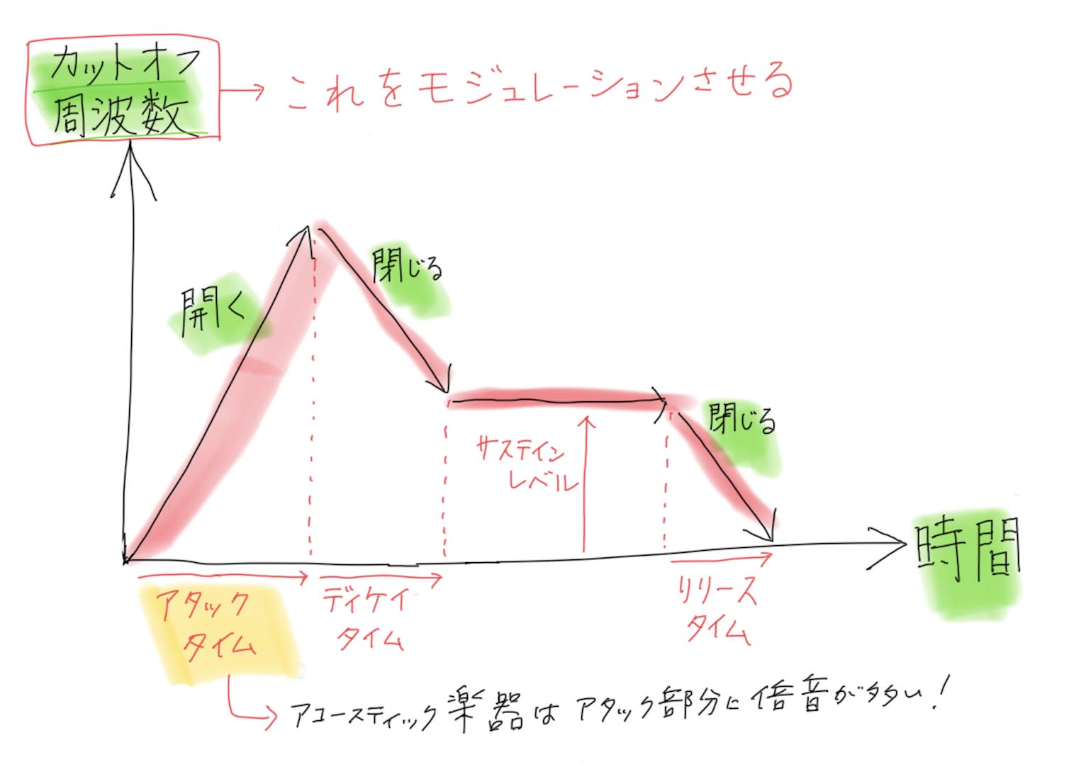 %e3%82%b9%e3%82%af%e3%83%aa%e3%83%bc%e3%83%b3%e3%82%b7%e3%83%a7%e3%83%83%e3%83%88-2016-09-23-14-59-12%e3%81%ae%e3%82%b3%e3%83%94%e3%83%bc