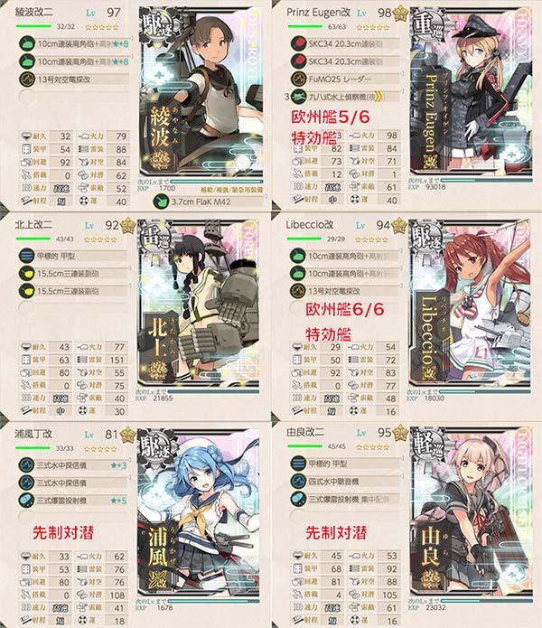 第二艦隊編成(2)