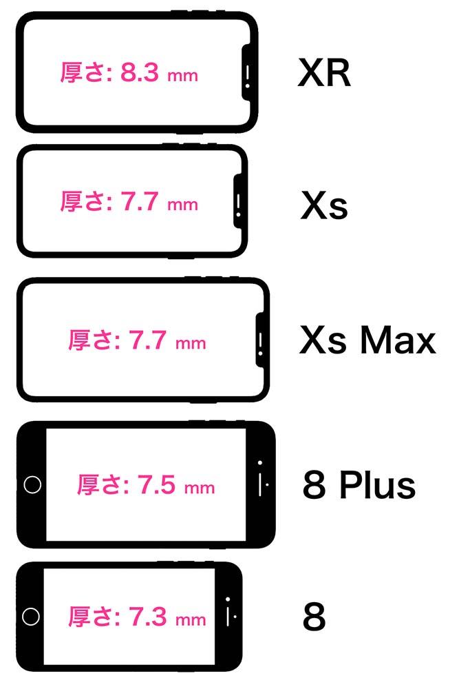 iPhoneの厚み比較